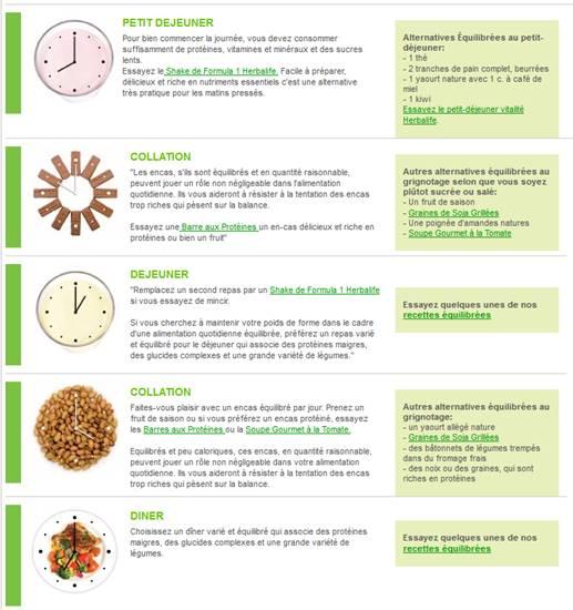Exemples de repas avec Herbalife Nutrition